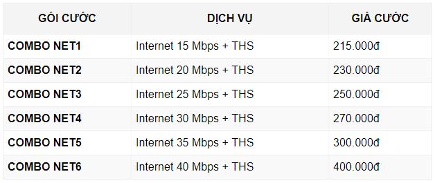 combo internet va truyền hình viettel
